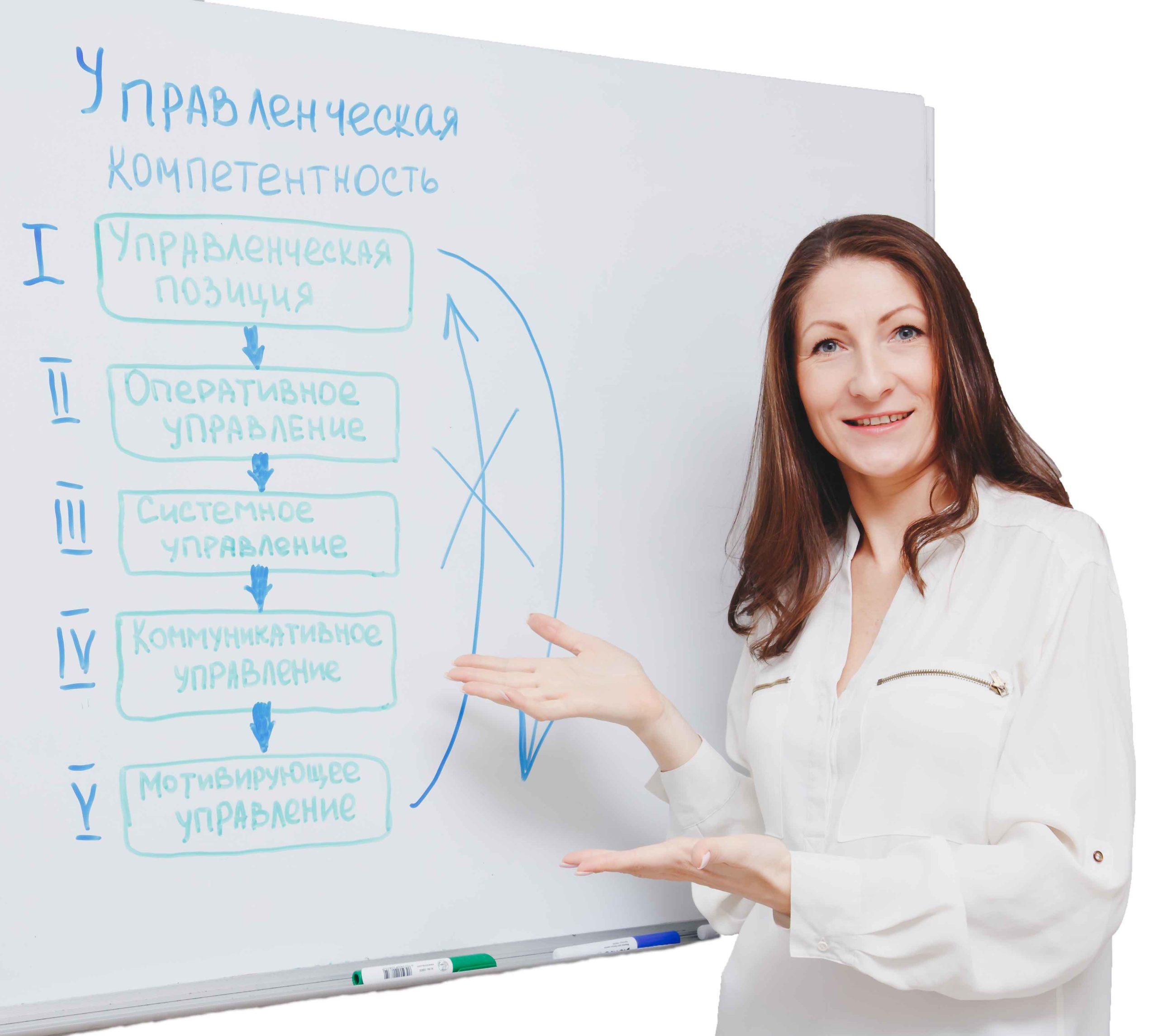 Мария Цуркан проводит урок у доски